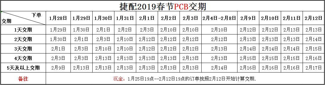 PCB交期.jpg